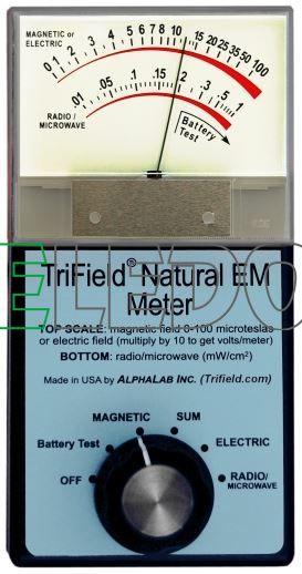 Přírodní elektromagnetický (EM) měřič verze NEM2